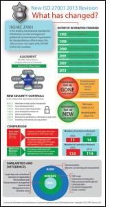 ISO_27001_infographic